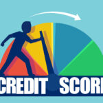what-are-basic-position-in-credit-card-score-clarifying