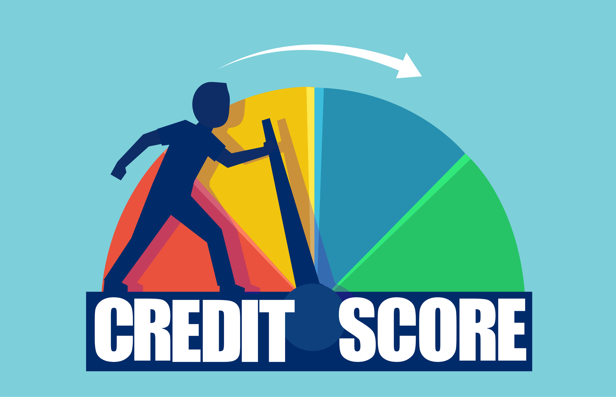 What Are Basic Position in Credit Card Score Clarifying